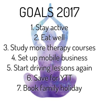 The Greenwich Mummy Blog: Goals 2017