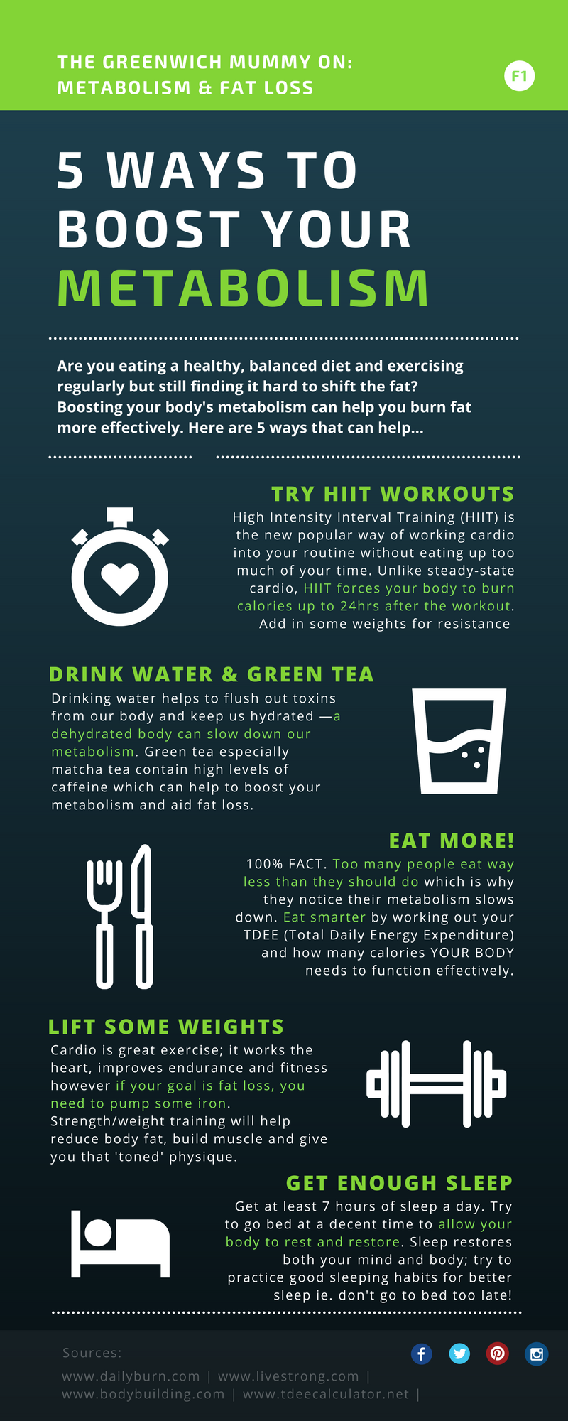 The Greenwich Mummy Blog | 5 ways to boost metabolism for fat loss