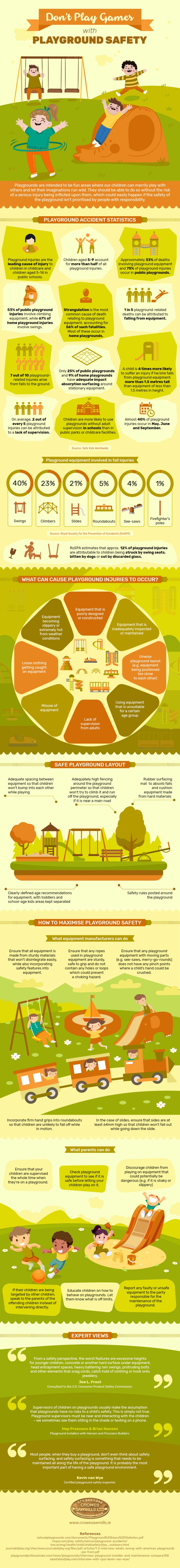 The Greenwich Mummy Blog | Don't Play Games with Playground Safety Infographic