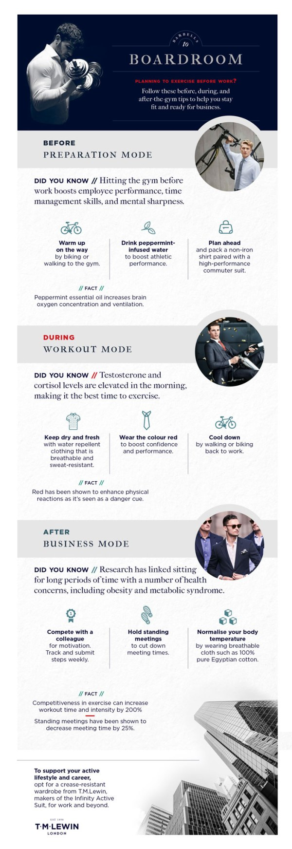 The Greenwich Mummy Blog   TM Lewin Barbells to Boardroom infographic