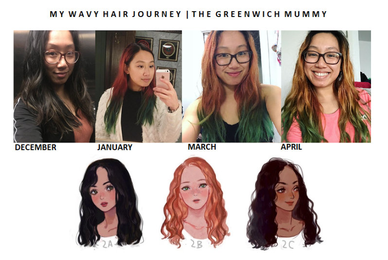 The Greenwich Mummy Blog | Curly Girl Method: Straight to Wavy Hair Journey