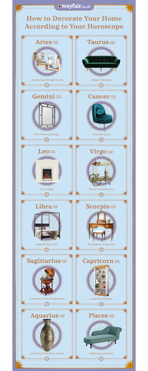 The Greenwich Mummy Blog - How to decorate your home according to your horoscope